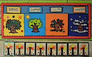 le bilinguisme à l'école internationale